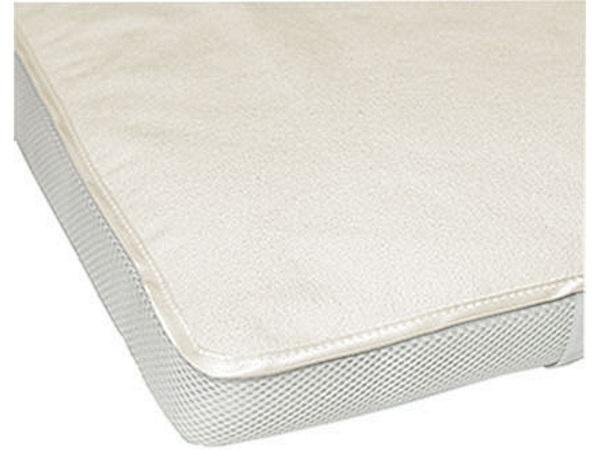 Аксессуар в кроватку Однослойная пеленка махровая на резинке фото (0)